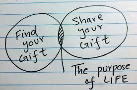 find-your-gift